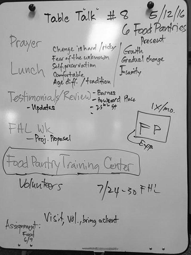 Faith Hope Love Inc. Table Talk: June 9, 2016